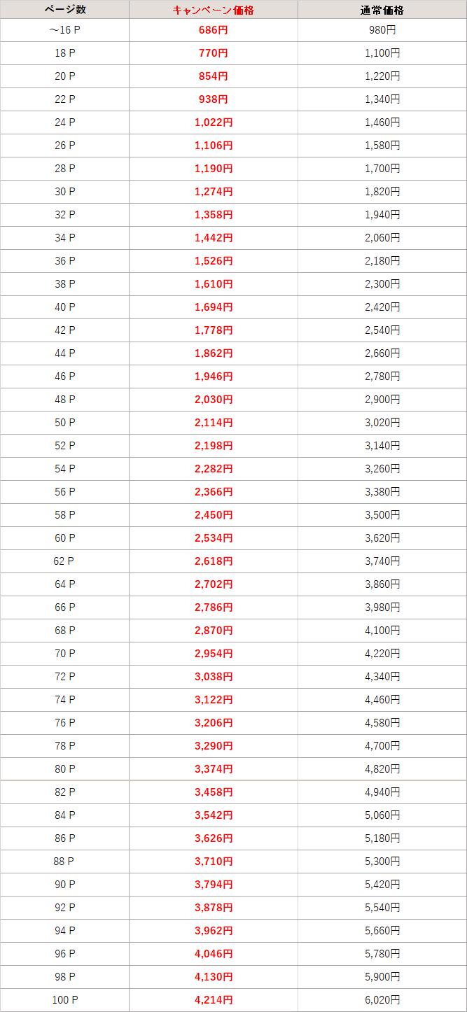 ソフトA5価格表